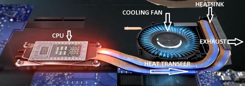 overheating-laptop-cooling-diagram