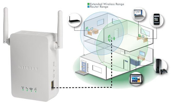 Improve Your Wireless Signal with range extenders